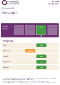 Q Care Quality Ratings